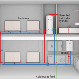 Heat Pumps & Gas Boiler Replacement